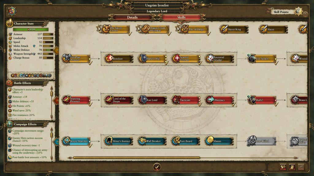 Dwarf Campaign Guide - Ungrim Ironfist